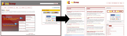 myScoop Transformation