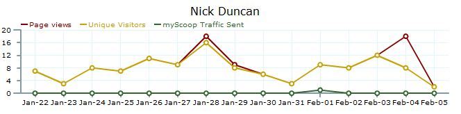 nickduncan-myscoop