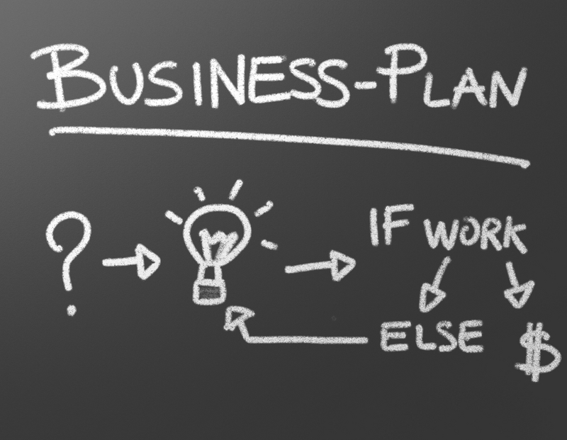 How to evaluate a business plan